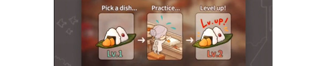 Hungry Hearts Diner hack cheats