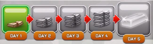 Respawnables - daily reward