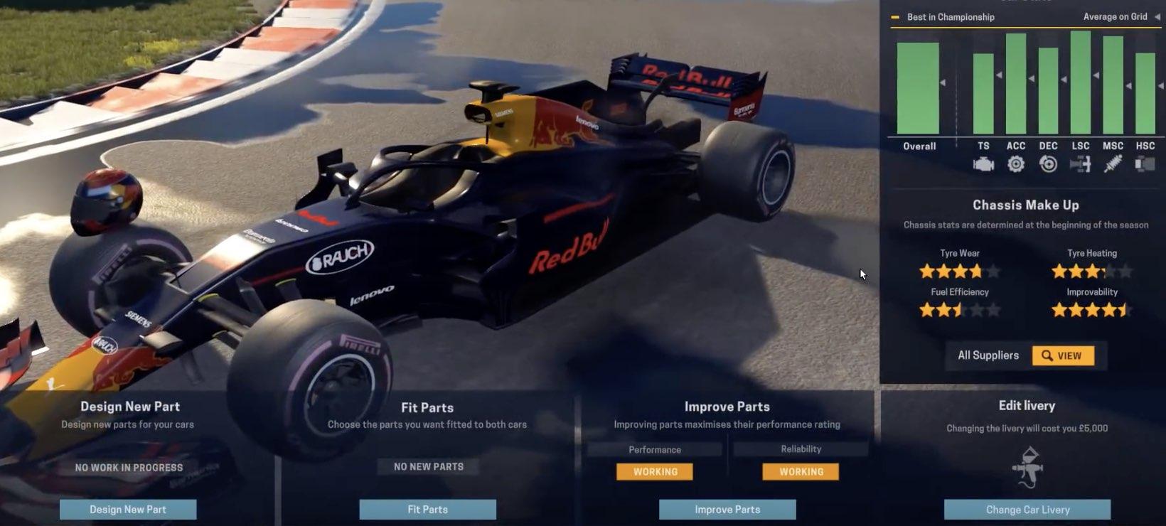 F1 2019 Red Bull Honda Manager tips