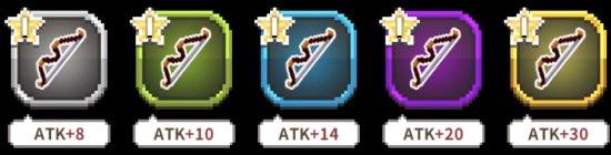 Pixel Knights Equipment grade